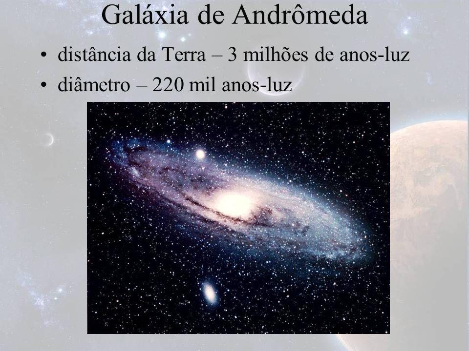 Galáxia de Andrômeda distância da Terra – 3 milhões de anos-luz diâmetro – 220 mil anos-luz