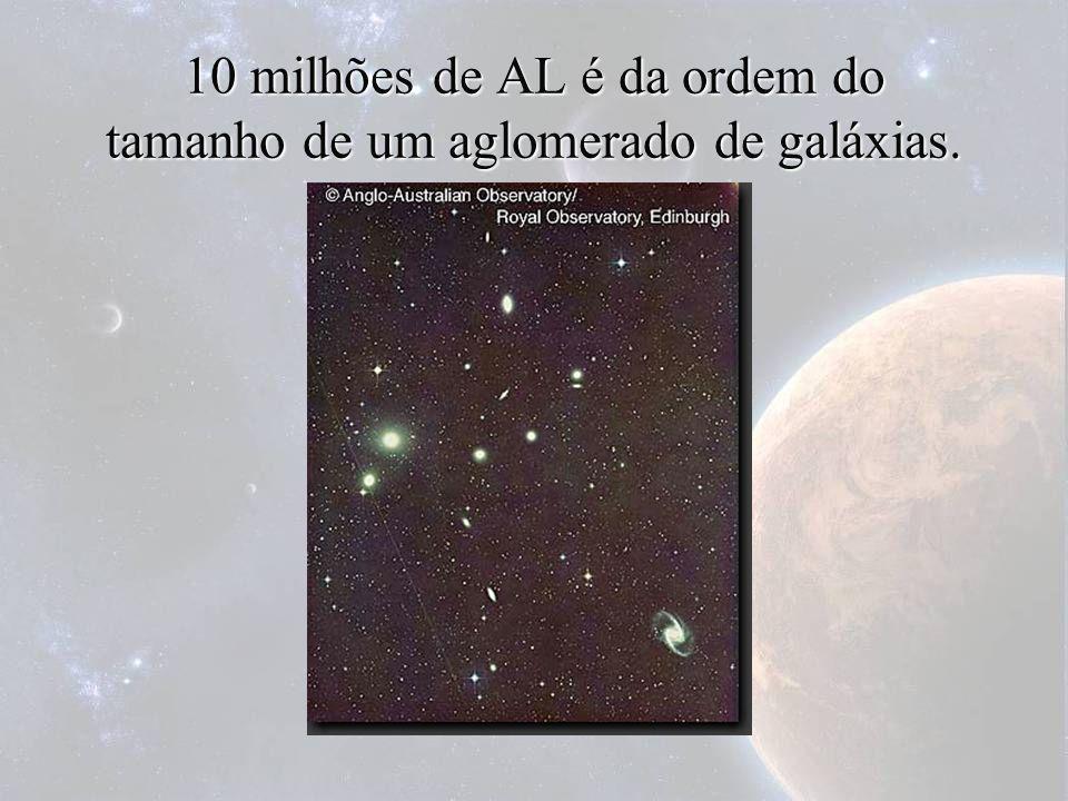 10 milhões de AL é da ordem do tamanho de um aglomerado de galáxias.