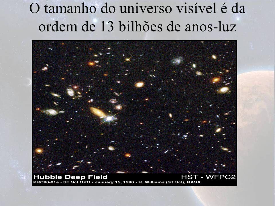 O tamanho do universo visível é da ordem de 13 bilhões de anos-luz