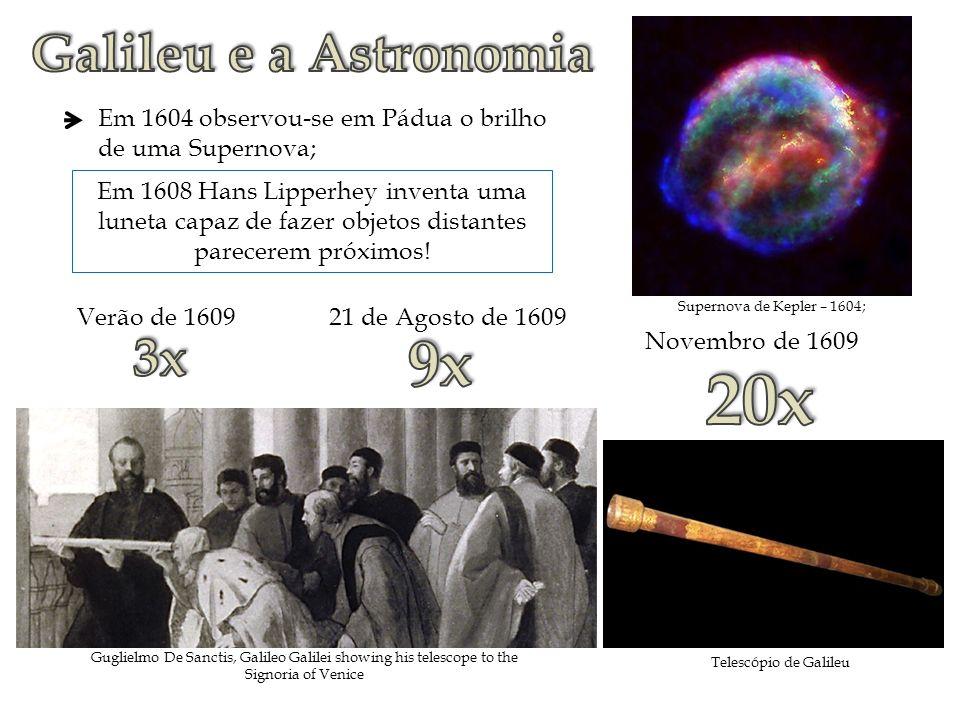 Em 1604 observou-se em Pádua o brilho de uma Supernova; Supernova de Kepler – 1604; Em 1608 Hans Lipperhey inventa uma luneta capaz de fazer objetos d