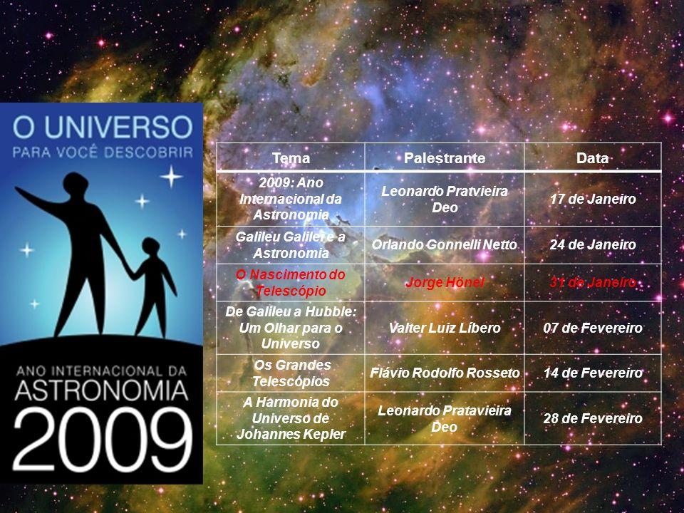 TemaPalestranteData 2009: Ano Internacional da Astronomia Leonardo Pratvieira Deo 17 de Janeiro Galileu Galilei e a Astronomia Orlando Gonnelli Netto2