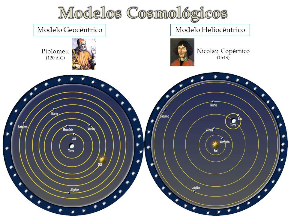 Ptolomeu (120 d.C) Modelo Geocêntrico Nicolau Copérnico (1543) Modelo Heliocêntrico