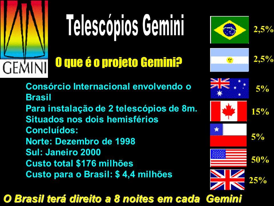 O que é o projeto Gemini? Consórcio Internacional envolvendo o Brasil Para instalação de 2 telescópios de 8m. Situados nos dois hemisférios Concluídos