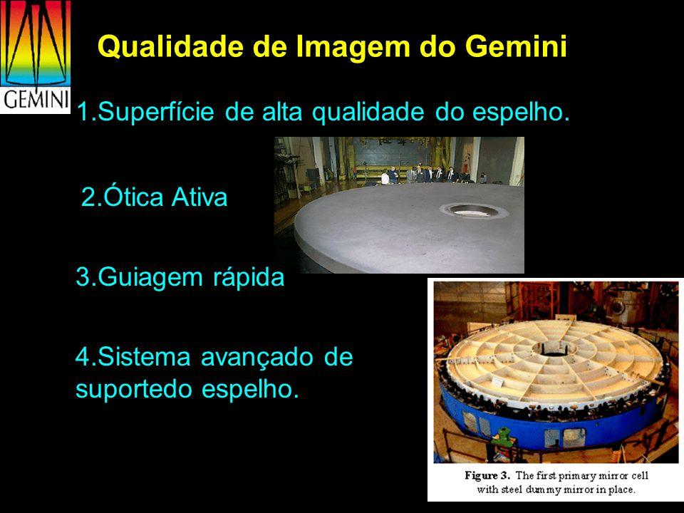 Qualidade de Imagem do Gemini 1.Superfície de alta qualidade do espelho. 2.Ótica Ativa 3.Guiagem rápida 4.Sistema avançado de suportedo espelho.