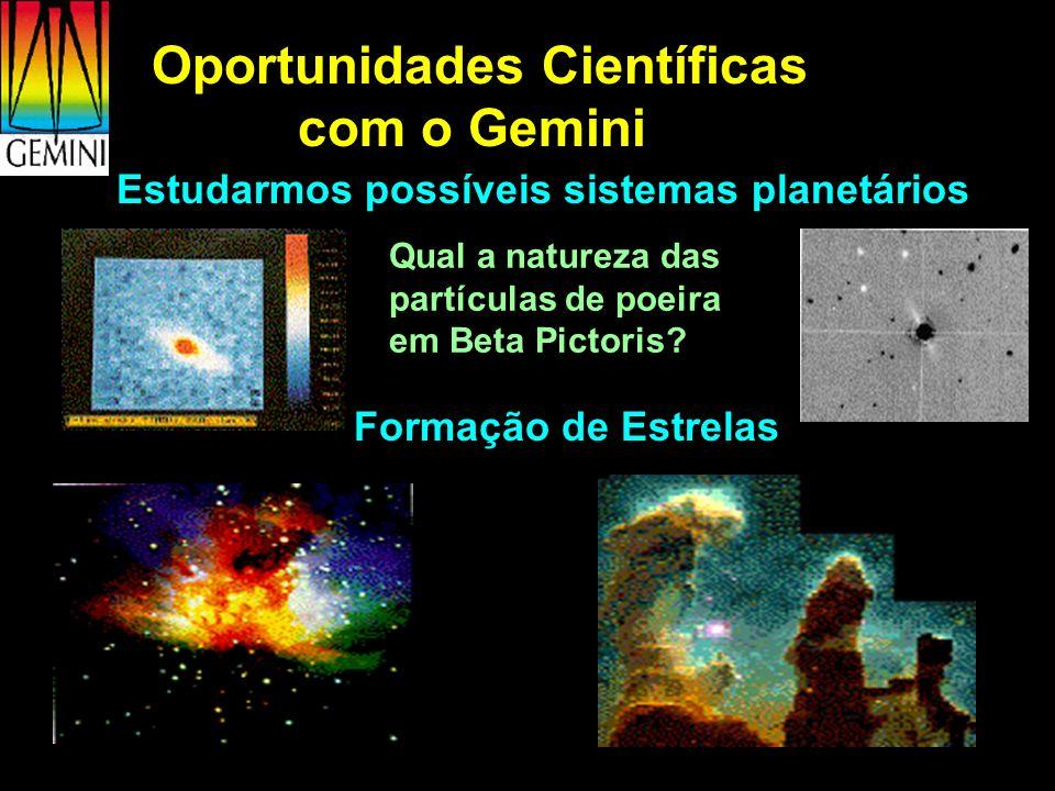 Oportunidades Científicas com o Gemini Estudarmos possíveis sistemas planetários Formação de Estrelas Qual a natureza das partículas de poeira em Beta
