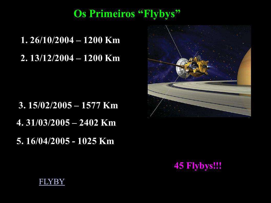 Os Primeiros Flybys 1. 26/10/2004 – 1200 Km 2. 13/12/2004 – 1200 Km 3.
