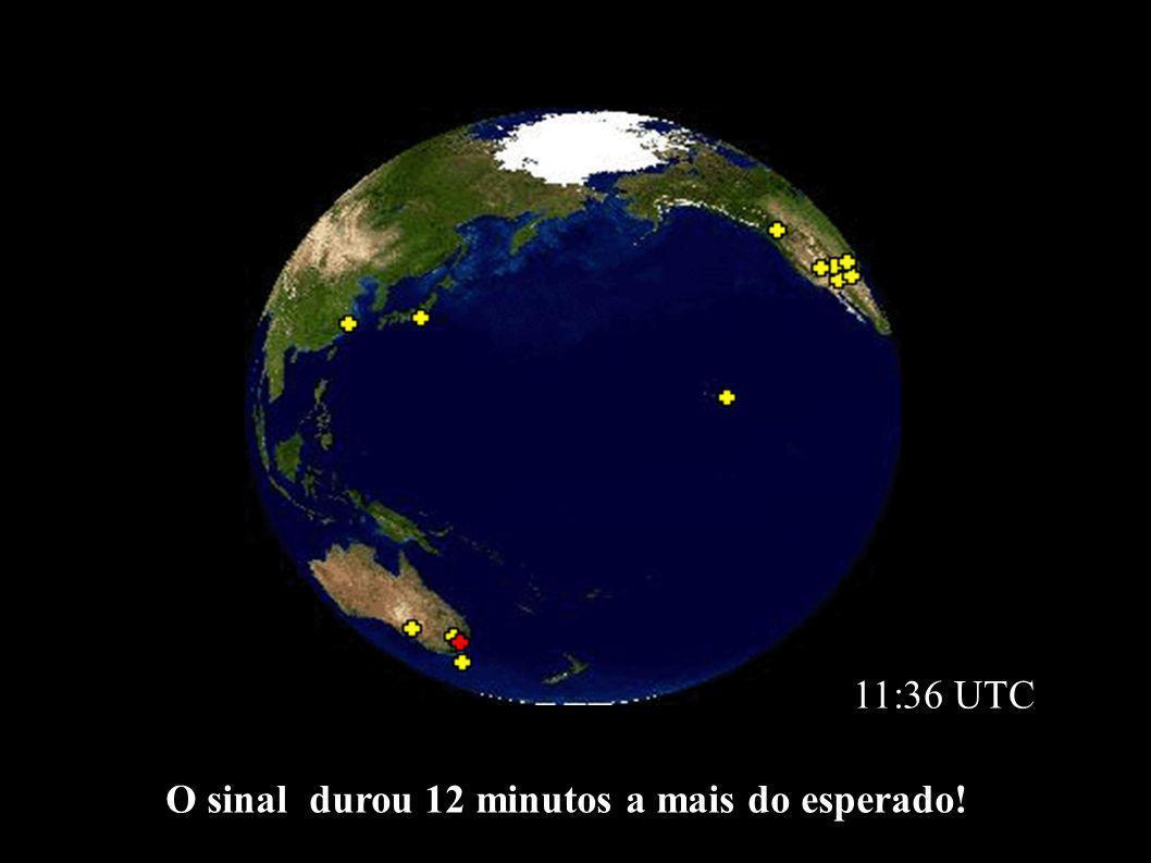 O sinal durou 12 minutos a mais do esperado! 11:36 UTC
