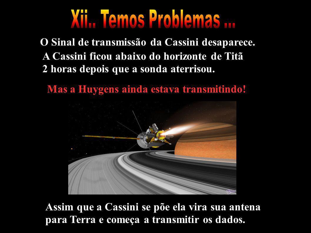 A Cassini ficou abaixo do horizonte de Titã 2 horas depois que a sonda aterrisou.