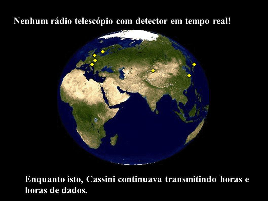 Nenhum rádio telescópio com detector em tempo real.