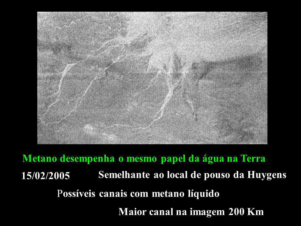 15/02/2005 Possíveis canais com metano líquido Maior canal na imagem 200 Km Metano desempenha o mesmo papel da água na Terra Semelhante ao local de pouso da Huygens