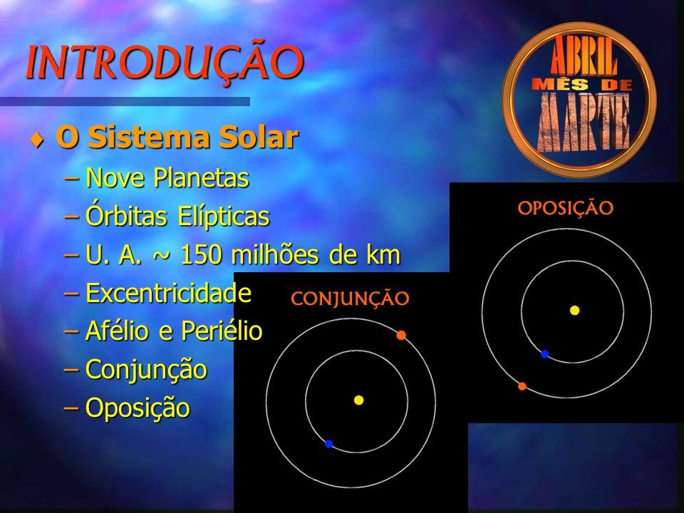 INTRODUÇÃO © O Sistema Solar –Nove Planetas –Órbitas Elípticas –U. A. ~ 150 milhões de km –Excentricidade –Afélio e Periélio –Conjunção –Oposição