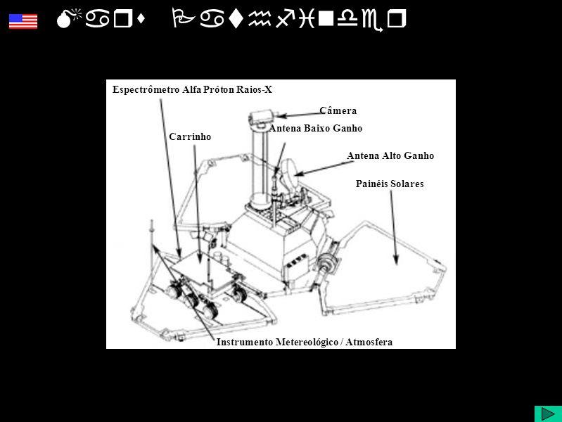 Diapositivo Visual Painéis Solares Antena Alto Ganho Antena Baixo Ganho Câmera Carrinho Instrumento Metereológico / Atmosfera Espectrômetro Alfa Próton Raios-X Mars Pathfinder