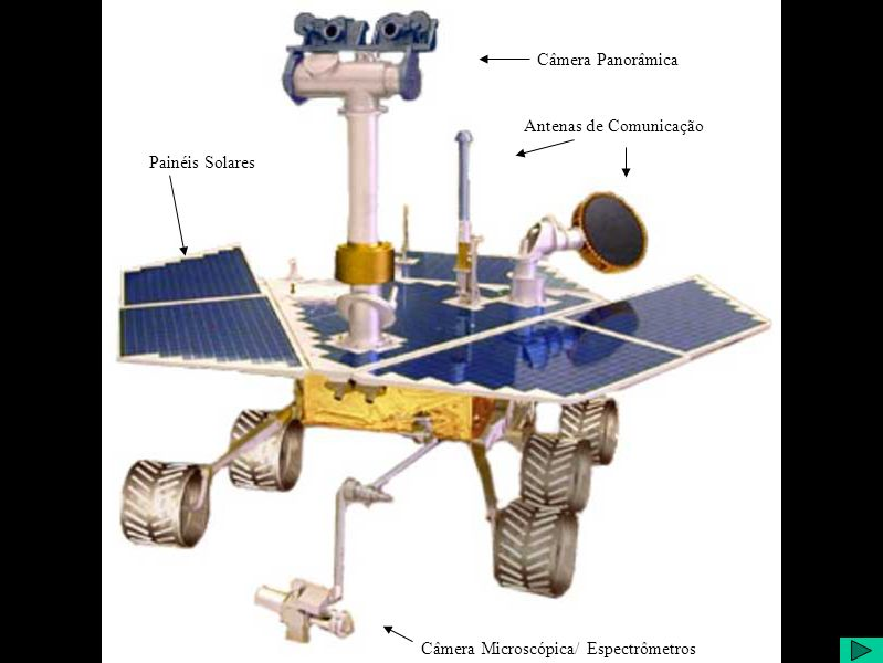 Diapositivo Visual Câmera Microscópica/ Espectrômetros Painéis Solares Câmera Panorâmica Antenas de Comunicação