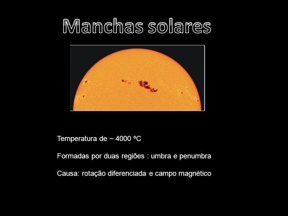 Temperatura de ~ 4000 ºC Formadas por duas regiões : umbra e penumbra Causa: rotação diferenciada e campo magnético