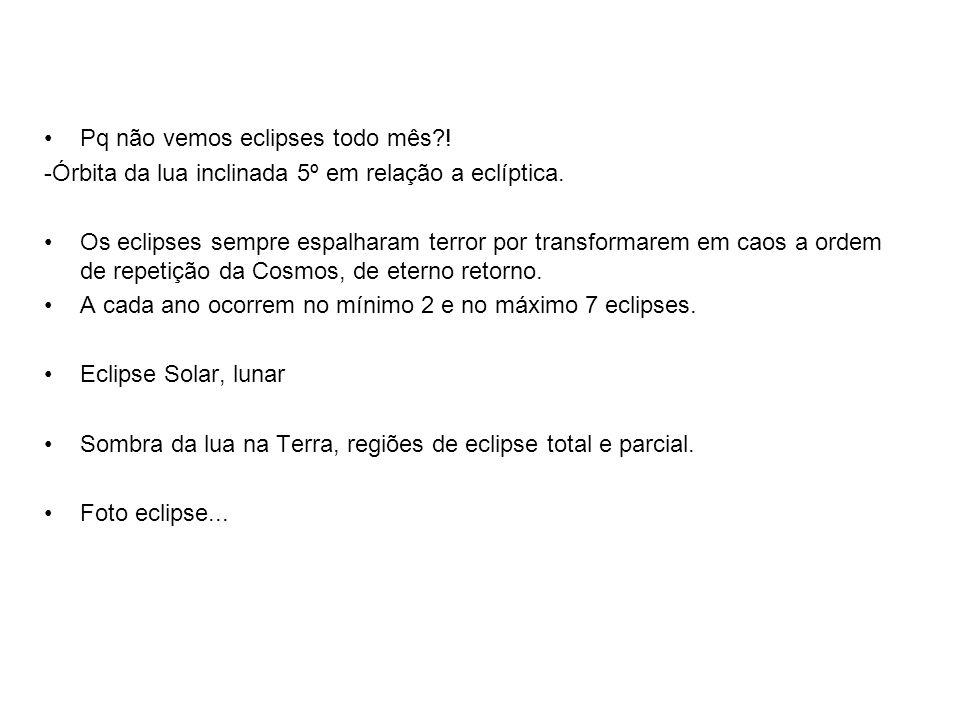 Pq não vemos eclipses todo mês?! -Órbita da lua inclinada 5º em relação a eclíptica. Os eclipses sempre espalharam terror por transformarem em caos a