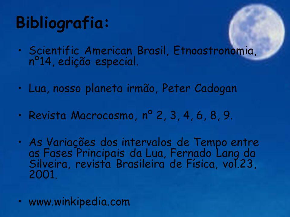 Scientific American Brasil, Etnoastronomia, nº14, edição especial. Lua, nosso planeta irmão, Peter Cadogan Revista Macrocosmo, nº 2, 3, 4, 6, 8, 9. As