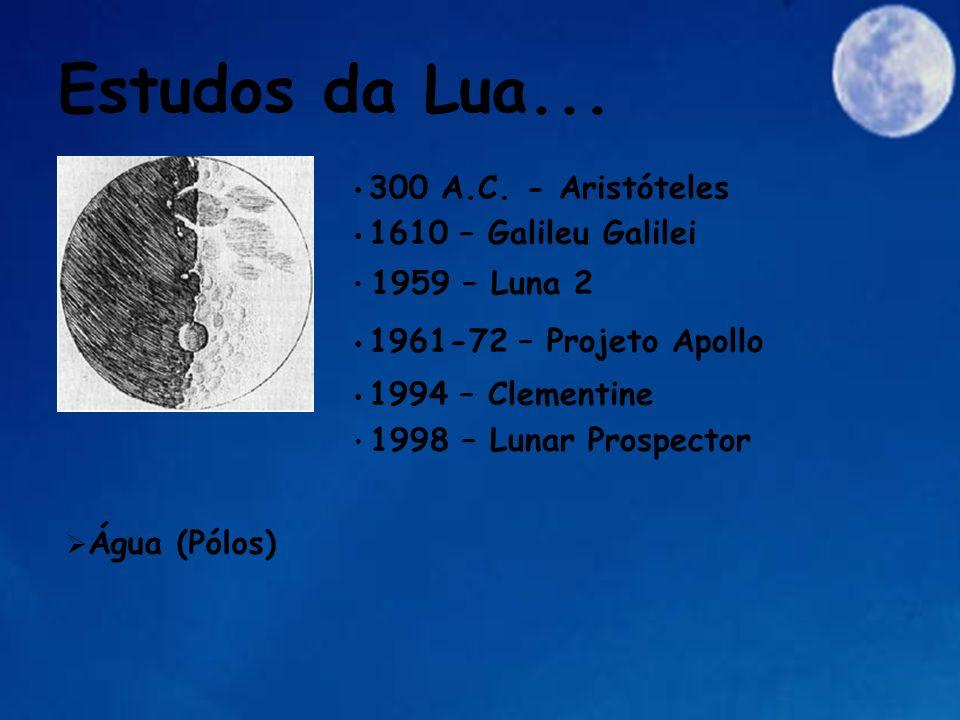 Estudos da Lua... 1610 – Galileu Galilei 1961-72 – Projeto Apollo 1994 – Clementine 1998 – Lunar Prospector 1959 – Luna 2 Água (Pólos) 300 A.C. - Aris