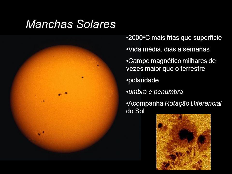 Manchas Solares 2000 o C mais frias que superfície Vida média: dias a semanas Campo magnético milhares de vezes maior que o terrestre polaridade umbra