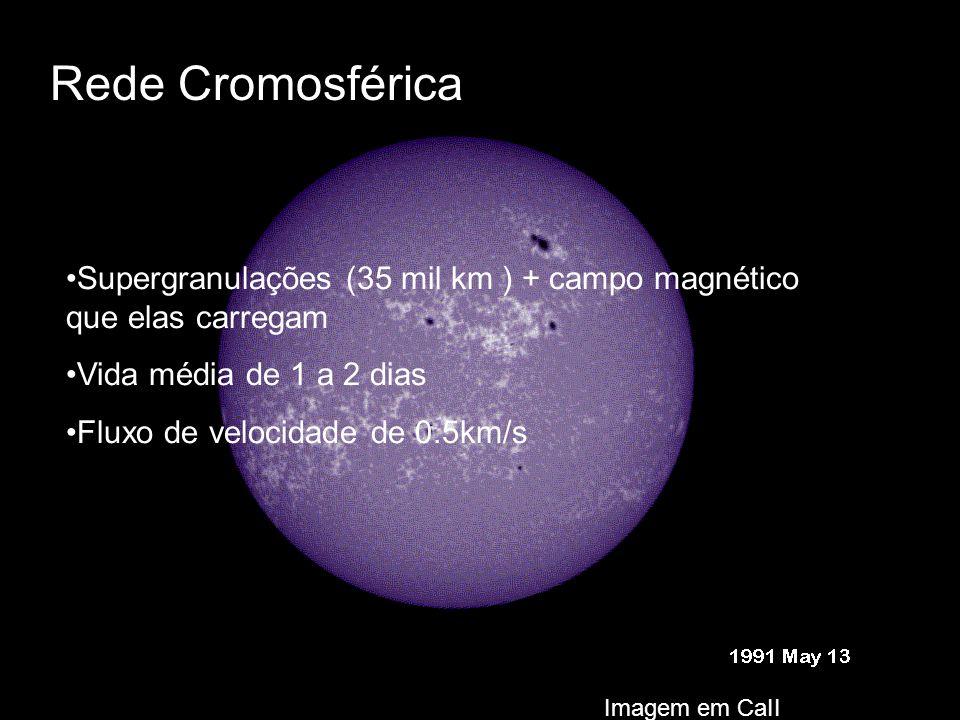Rede Cromosférica Imagem em CaII Supergranulações (35 mil km ) + campo magnético que elas carregam Vida média de 1 a 2 dias Fluxo de velocidade de 0.5