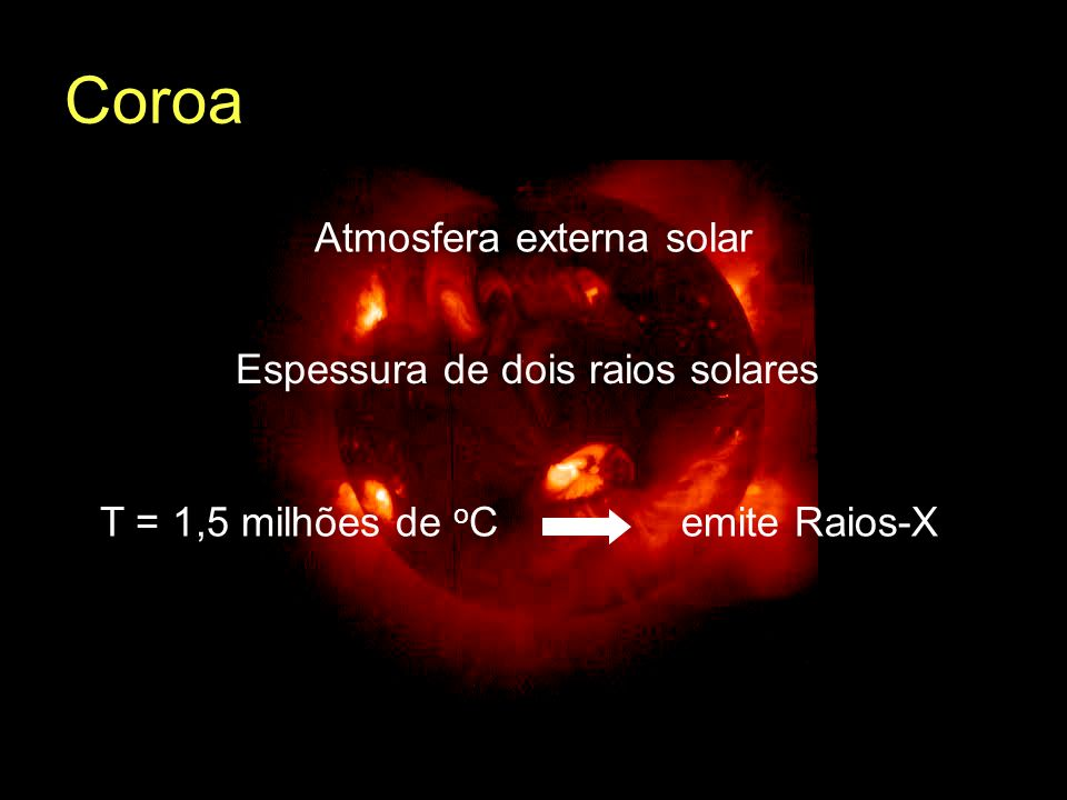 Coroa Atmosfera externa solar T = 1,5 milhões de o C Espessura de dois raios solares emite Raios-X