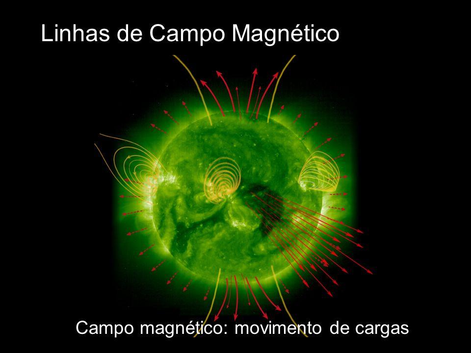 Linhas de Campo Magnético Campo magnético: movimento de cargas