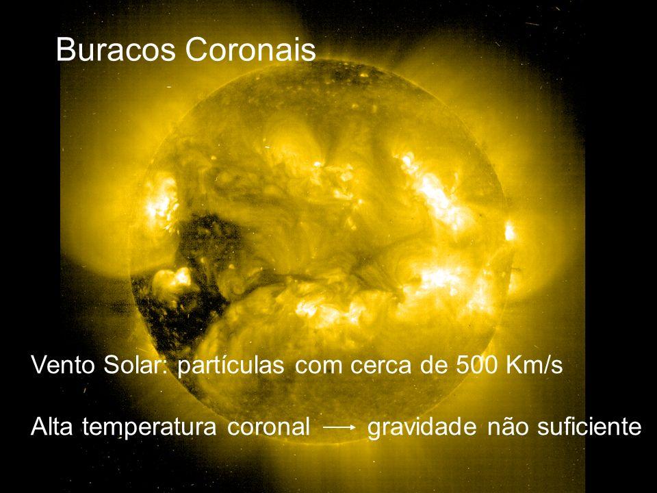 Buracos Coronais Vento Solar: partículas com cerca de 500 Km/s Alta temperatura coronal gravidade não suficiente