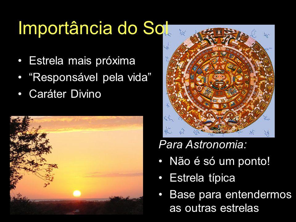 Importância do Sol Estrela mais próxima Responsável pela vida Caráter Divino Para Astronomia: Não é só um ponto! Estrela típica Base para entendermos