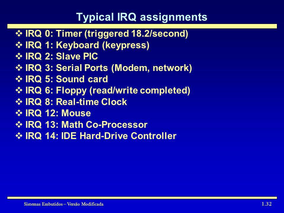 Sistemas Embutidos – Versão Modificada 1.32 Typical IRQ assignments IRQ 0: Timer (triggered 18.2/second) IRQ 1: Keyboard (keypress) IRQ 2: Slave PIC I