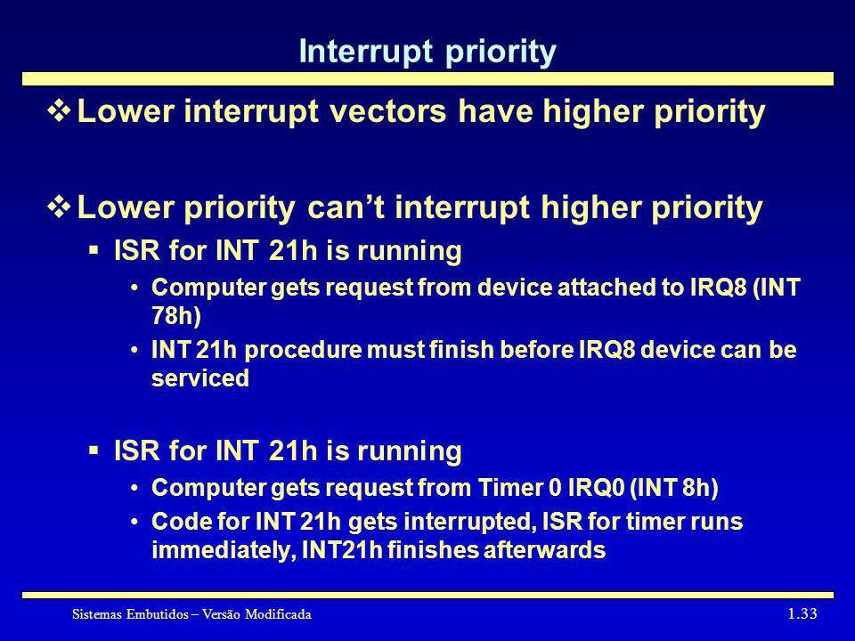 Sistemas Embutidos – Versão Modificada 1.33 Interrupt priority Lower interrupt vectors have higher priority Lower priority cant interrupt higher prior