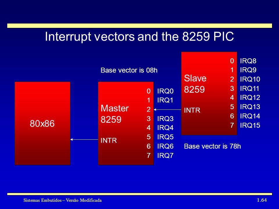 Sistemas Embutidos – Versão Modificada 1.64 Interrupt vectors and the 8259 PIC Master 8259 INTR 0123456701234567 Slave 8259 INTR 0123456701234567 IRQ0
