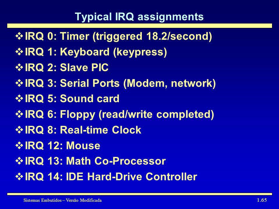 Sistemas Embutidos – Versão Modificada 1.65 Typical IRQ assignments IRQ 0: Timer (triggered 18.2/second) IRQ 1: Keyboard (keypress) IRQ 2: Slave PIC I