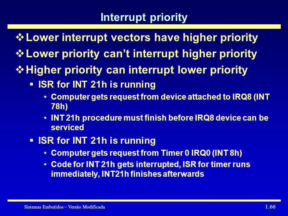 Sistemas Embutidos – Versão Modificada 1.66 Interrupt priority Lower interrupt vectors have higher priority Lower priority cant interrupt higher prior