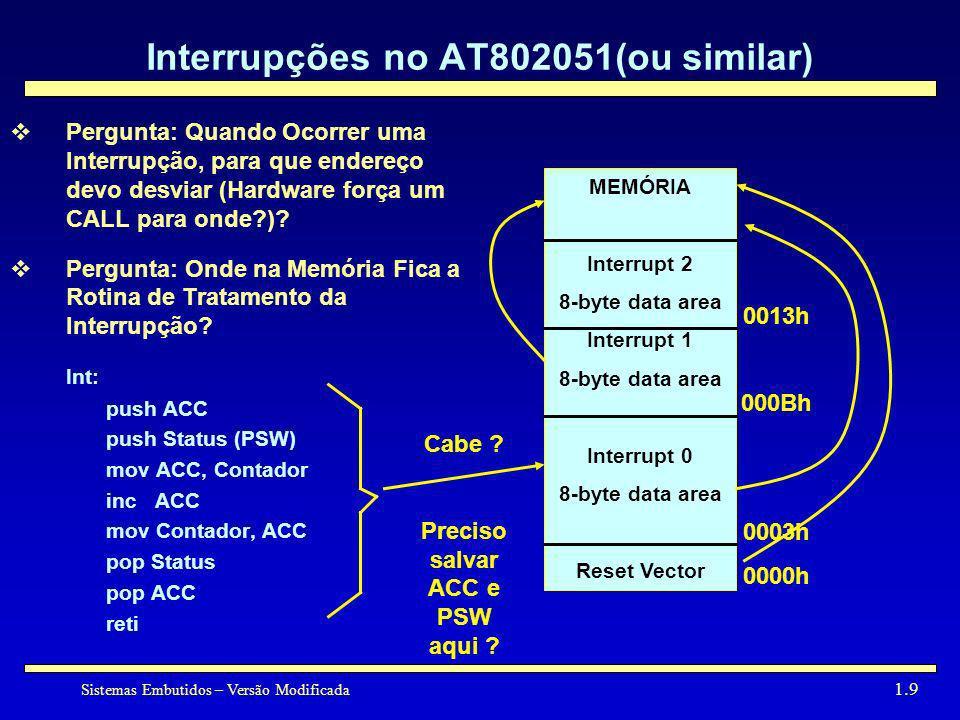 Sistemas Embutidos – Versão Modificada 1.9 Interrupções no AT802051(ou similar) Pergunta: Quando Ocorrer uma Interrupção, para que endereço devo desvi
