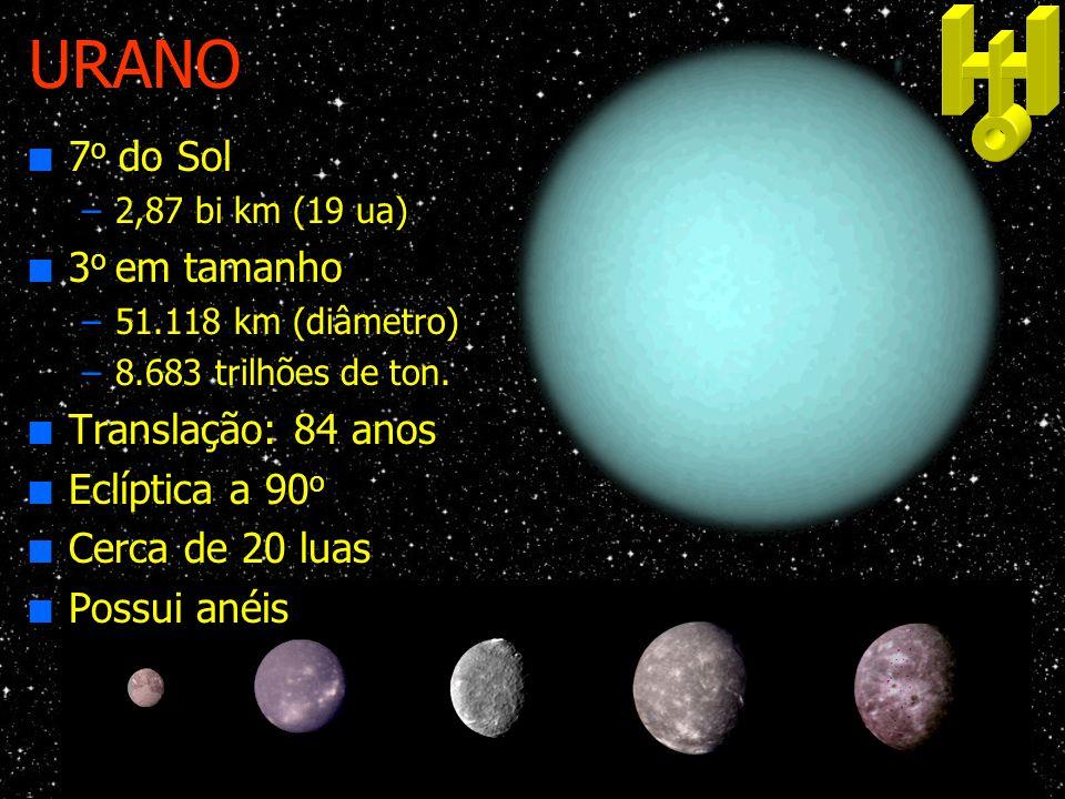 URANO n 7 o do Sol –2,87 bi km (19 ua) n 3 o em tamanho –51.118 km (diâmetro) –8.683 trilhões de ton. n Translação: 84 anos n Eclíptica a 90 o n Cerca