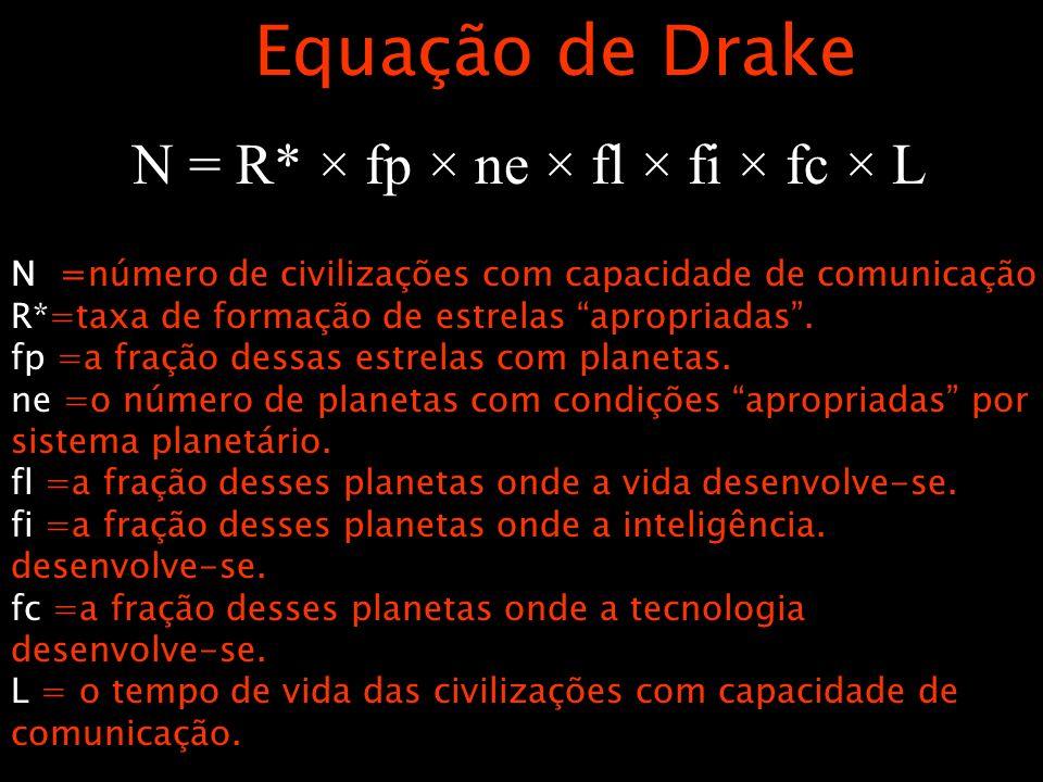 Equação de Drake N =número de civilizações com capacidade de comunicação R*=taxa de formação de estrelas apropriadas. fp =a fração dessas estrelas com