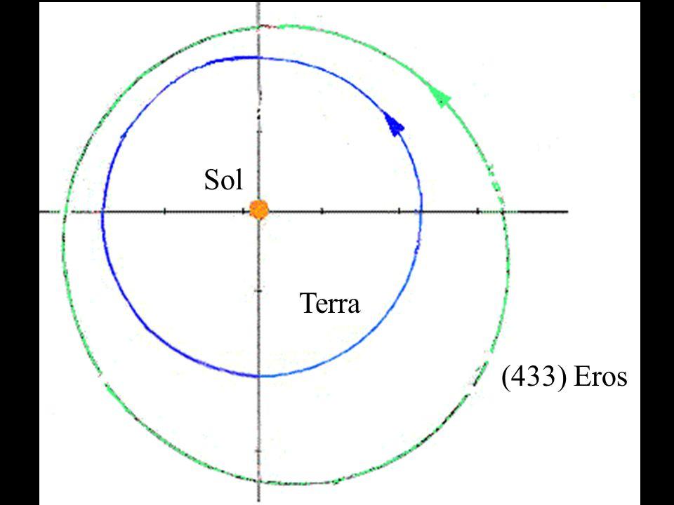 (433) Eros Terra Sol