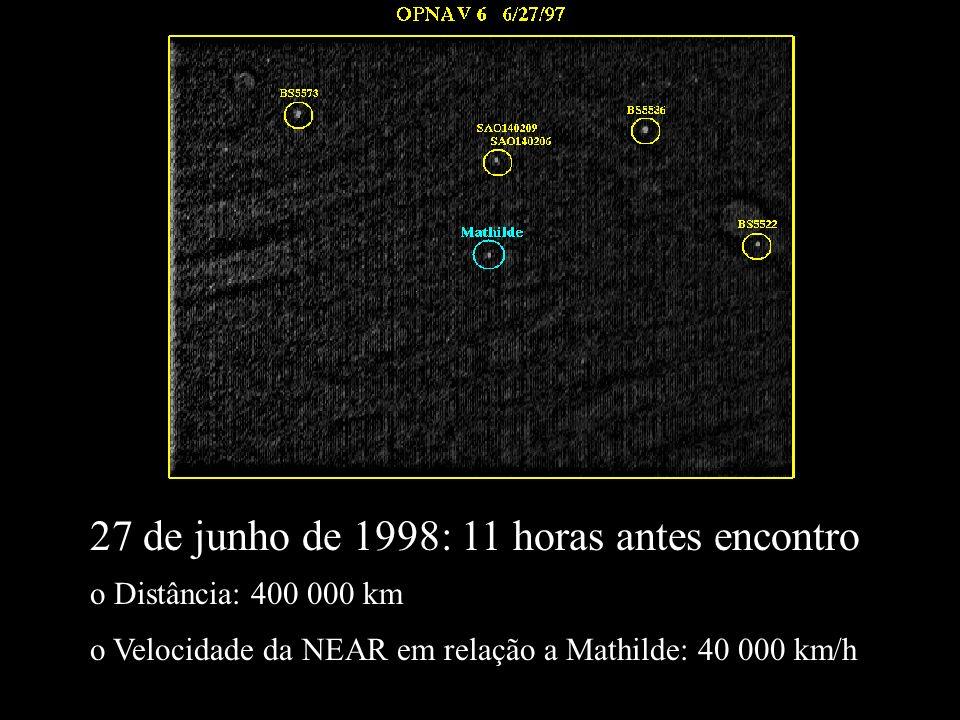 27 de junho de 1998: 11 horas antes encontro o Distância: 400 000 km o Velocidade da NEAR em relação a Mathilde: 40 000 km/h