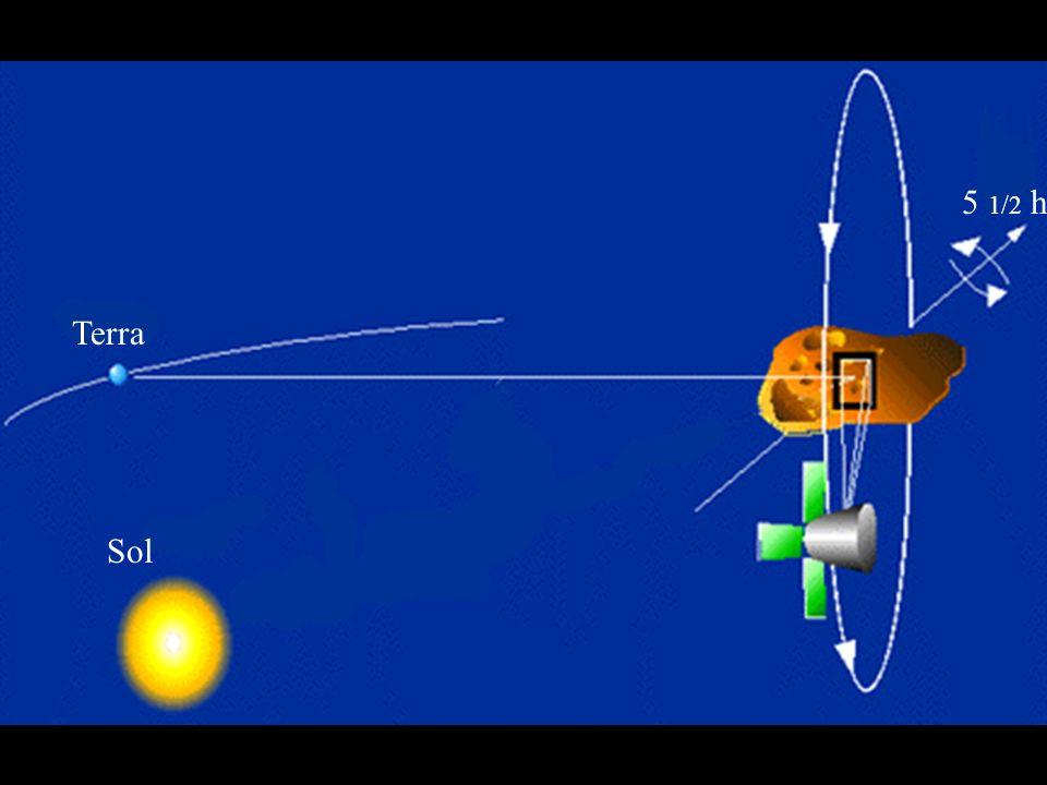 Terra Sol 5 1/2 h