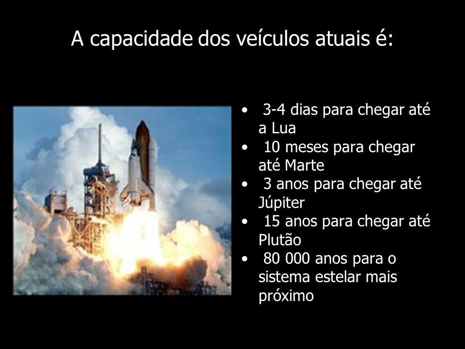 A capacidade dos veículos atuais é: 3-4 dias para chegar até a Lua 10 meses para chegar até Marte 3 anos para chegar até Júpiter 15 anos para chegar a