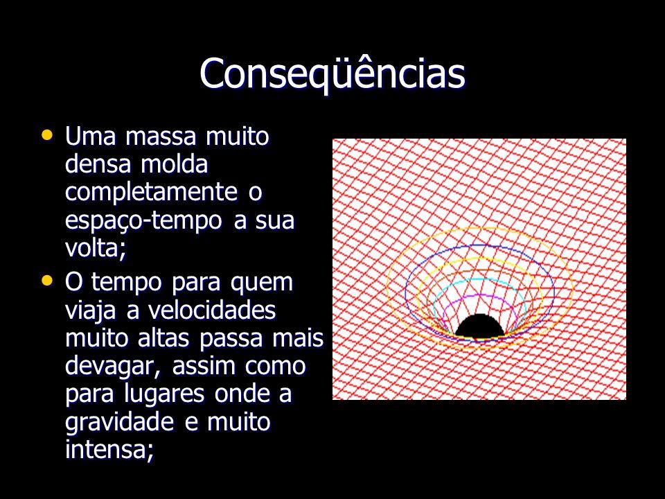 Conseqüências Uma massa muito densa molda completamente o espaço-tempo a sua volta; Uma massa muito densa molda completamente o espaço-tempo a sua vol