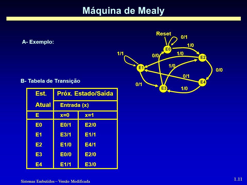 Sistemas Embutidos – Versão Modificada 1.11 Máquina de Mealy B- Tabela de Transição E0 E1 E2 E3 E4 0/1 1/1 0/1 1/0 0/1 0/0 1/0 Reset 1/0 0/0 A- Exemplo: Est.