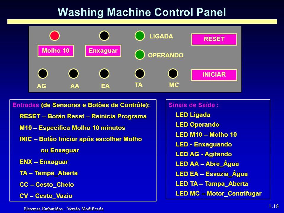 Sistemas Embutidos – Versão Modificada 1.18 Washing Machine Control Panel Molho 10Enxaguar LIGADA OPERANDO RESET INICIAR AGAAEA TAMC Entradas (de Sensores e Botões de Contrôle): RESET – Botão Reset – Reinicia Programa M10 – Especifica Molho 10 minutos INIC – Botão Iniciar após escolher Molho ou Enxaguar ENX – Enxaguar TA – Tampa_Aberta CC – Cesto_Cheio CV – Cesto_Vazio Sinais de Saída : LED Ligada LED Operando LED M10 – Molho 10 LED - Enxaguando LED AG - Agitando LED AA – Abre_Água LED EA – Esvazia_Água LED TA – Tampa_Aberta LED MC – Motor_Centrifugar
