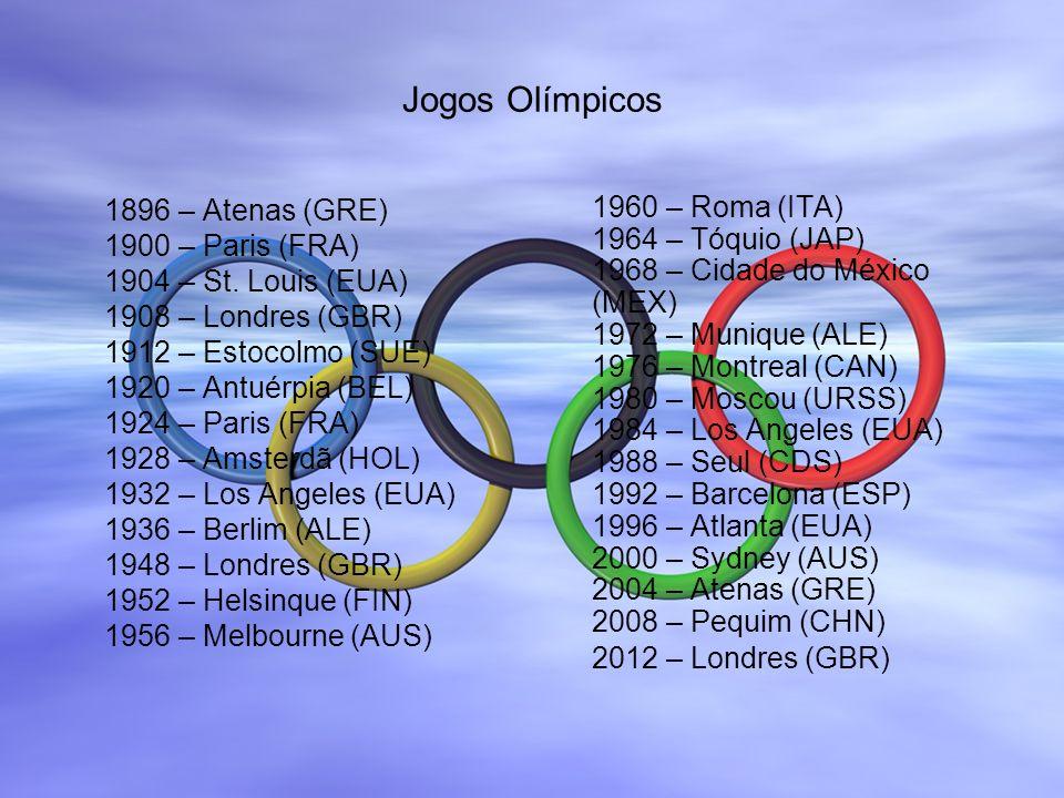 Jogos Olímpicos 1896 – Atenas (GRE) 1900 – Paris (FRA) 1904 – St. Louis (EUA) 1908 – Londres (GBR) 1912 – Estocolmo (SUE) 1920 – Antuérpia (BEL) 1924