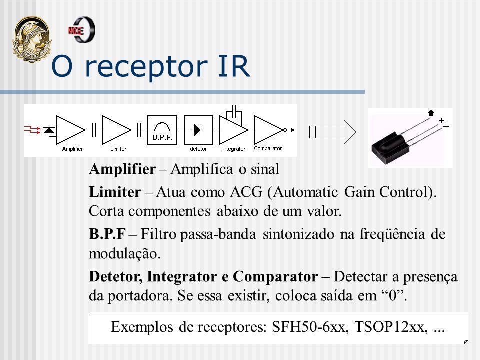 O receptor IR Amplifier – Amplifica o sinal Limiter – Atua como ACG (Automatic Gain Control). Corta componentes abaixo de um valor. B.P.F – Filtro pas