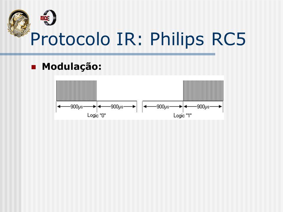 Protocolo IR: Philips RC5 Modulação: