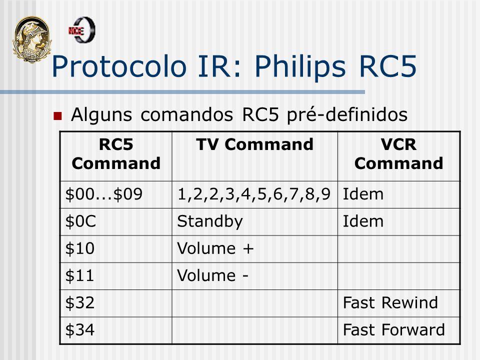 Protocolo IR: Philips RC5 Alguns comandos RC5 pré-definidos RC5 Command TV CommandVCR Command $00...$091,2,2,3,4,5,6,7,8,9Idem $0CStandbyIdem $10Volum