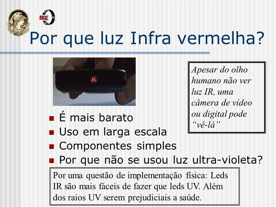 Por que luz Infra vermelha? É mais barato Uso em larga escala Componentes simples Por que não se usou luz ultra-violeta? Apesar do olho humano não ver