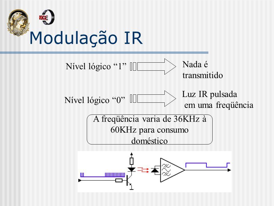 Modulação IR Luz IR pulsada em uma freqüência Nível lógico 1 Nível lógico 0 Nada é transmitido A freqüência varia de 36KHz à 60KHz para consumo domést