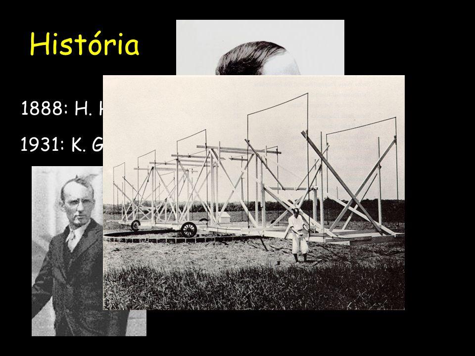 História 1888: H. Hertz 1931: K. G. Jansky