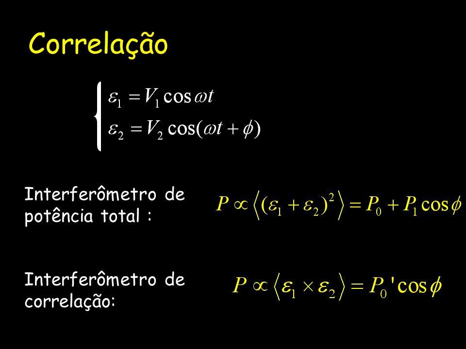 Correlação Interferômetro de potência total : Interferômetro de correlação: